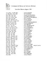 Liste des Maires depuis 1801